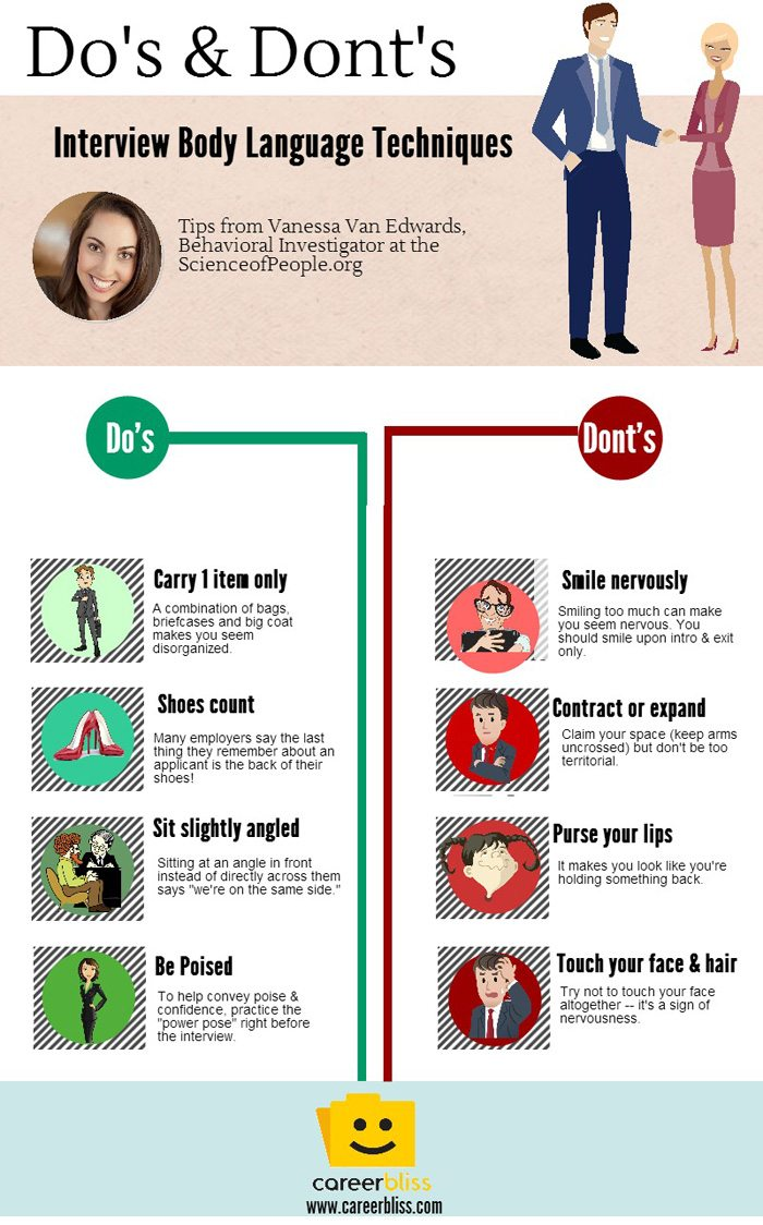 coolest infographic of body language tips for interviewees best body language for job interviews
