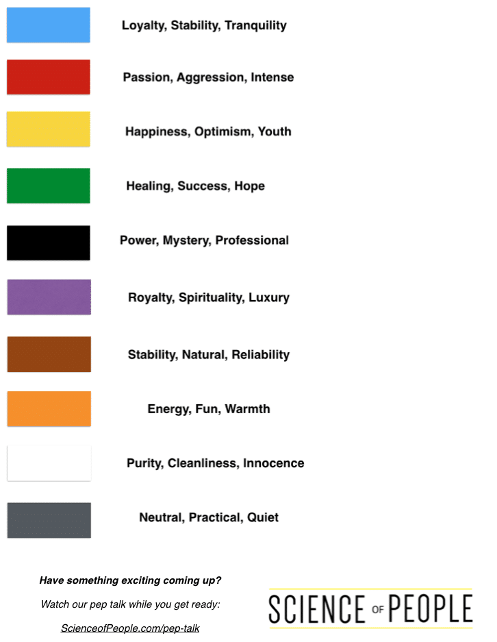 Science of People Color Guide, color psychology 101