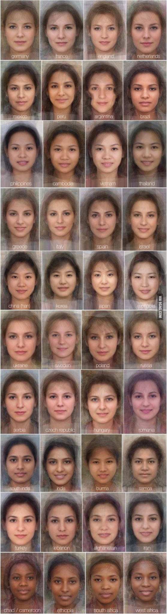 Ethnicity facial features