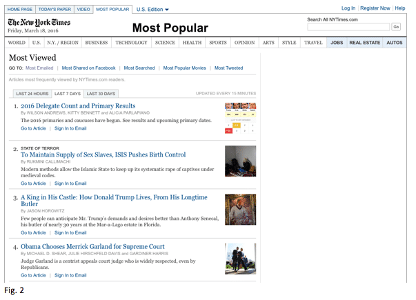 new york times most emailed, new york times articles, new york times viral, secrets, research