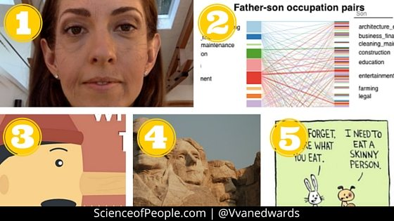ScienceofPeople.com | @Vvanedwards