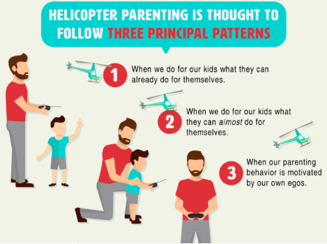 science of parenting, helicopter parent
