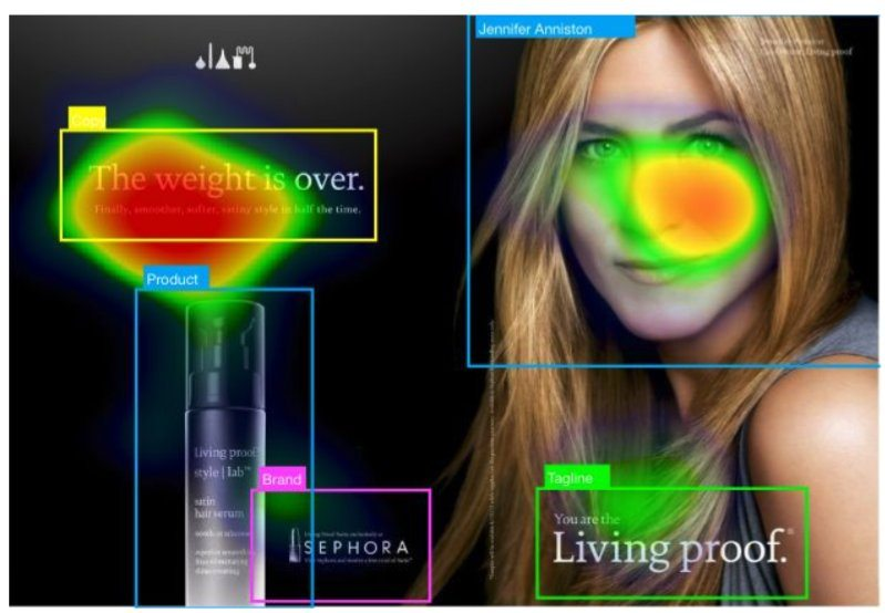 Eye-tracking Heat Maps May Reveal What People Really Care ... on technology map, hurricane map, walnut creek map, data map, communication map, education map, cruise ship map, mobile map, pathfinder map, gps map, navigation map, marketing map, nurburgring map, maps map, home map, history map, show my location on map, research map, airline hub map,