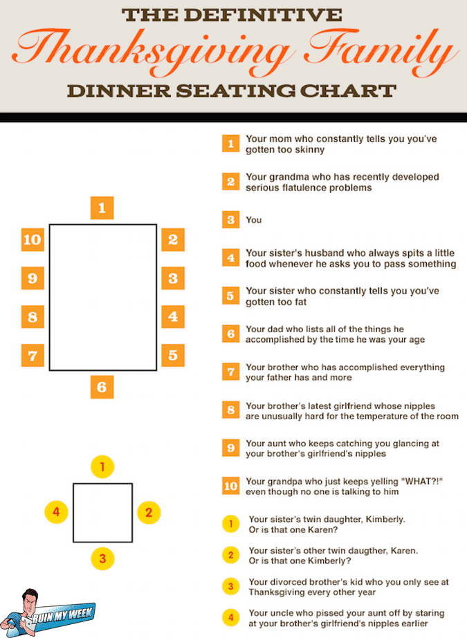 The Definitive Thanksgiving Family Dinner Seating Chart