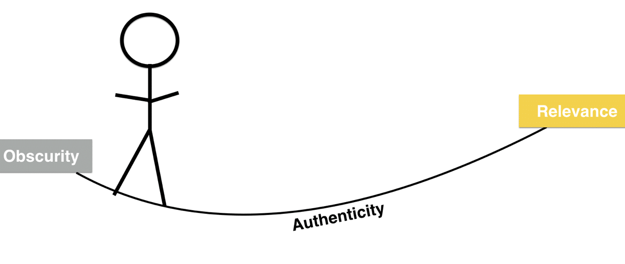 authenticity spectrum
