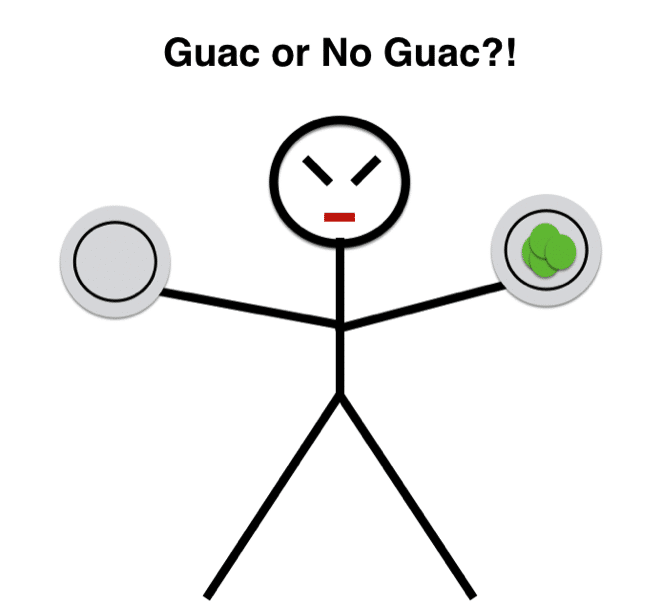 guac-or-no-guac, guacamole