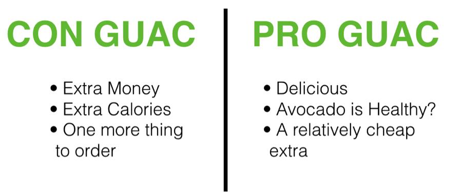 pro-con-guac, guacamole