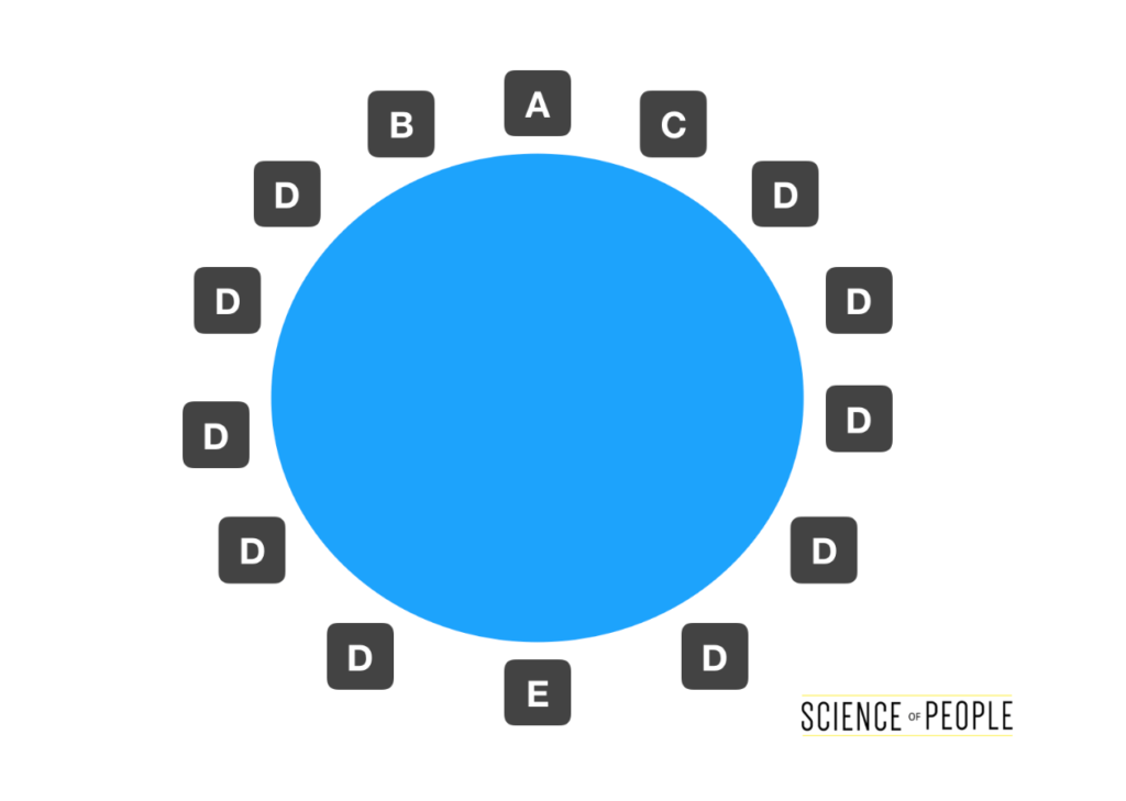 circle conference table seating arrangement