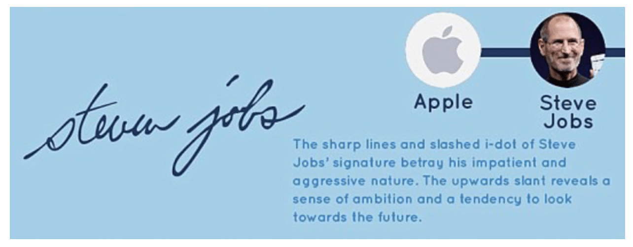 Signature Analysis: What Your Signature Says About Your