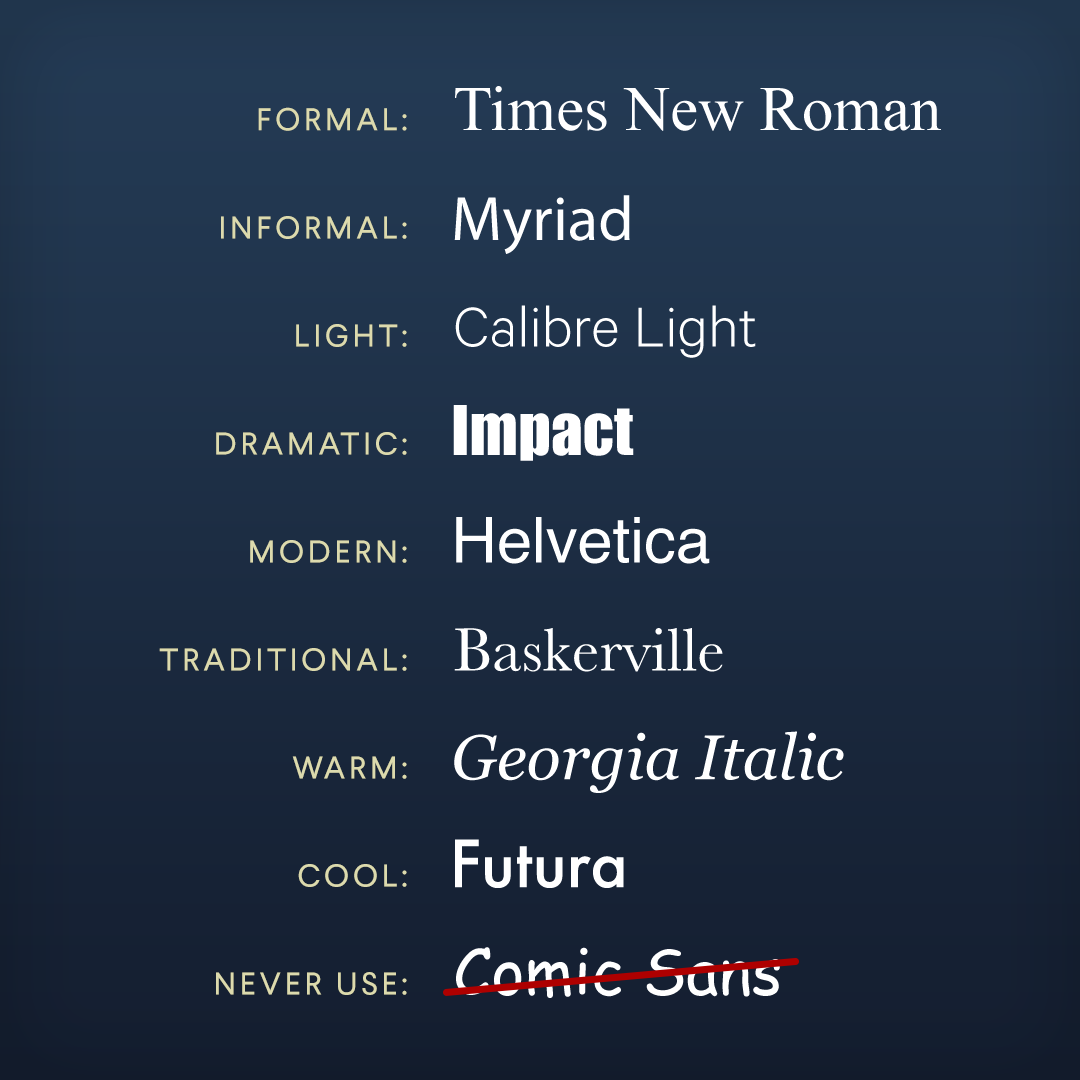 A chart of different fonts. The use of different fonts can change the way people view your presentation ideas.