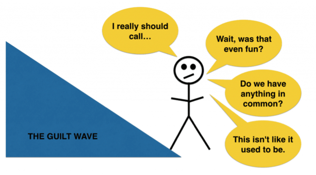 "The guilt wave. A stick figure says, ""I really should call..."" ""Wait, was that even fun?"" ""Do we have anything in common?"" ""This isn't like it used to be."""