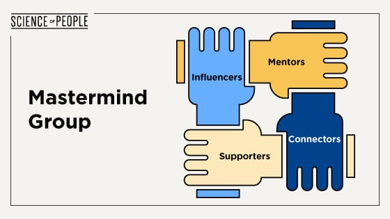 Mastermind groups are made of influencers, mentors, supporters, and connectors