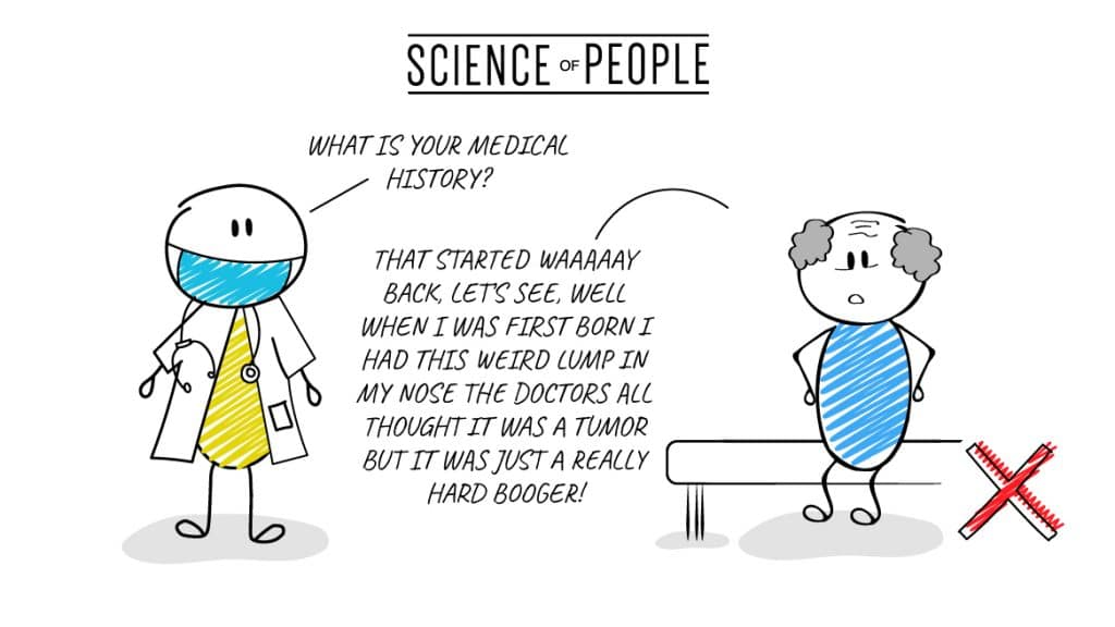 The doctor asks his patient about a medical history question, and the patient goes on and on and on...