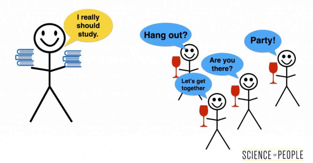 My social life in a nutshell: I really should study. Other people: Hang out? Party! Are you there? Let's get together