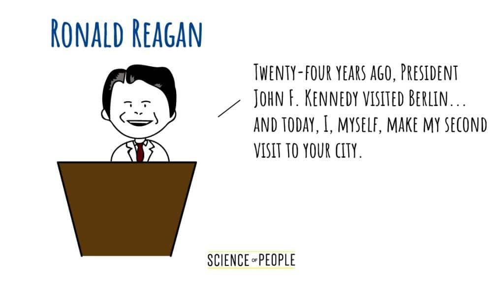 Ronald Reagan's Speech Opening Line