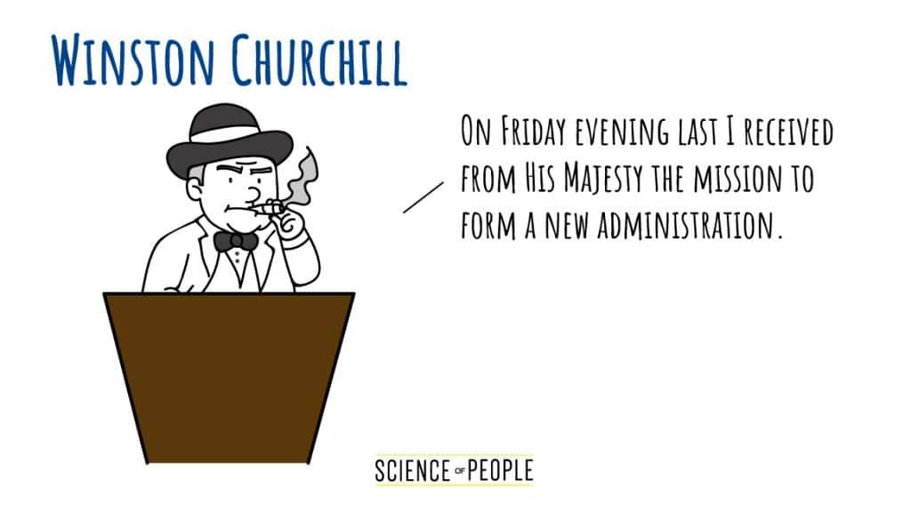 Winston Churchill's Speech Opening Line