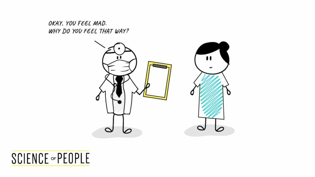 """Reflecting example: Stick figure doctor in doctor says to patient """"Okay, you feel mad. Why do you feel that way?"""""""
