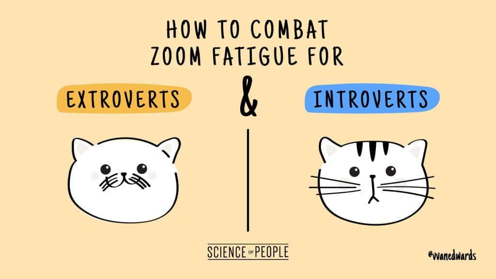 How to combat Zoom fatigue for Introverts and Extroverts