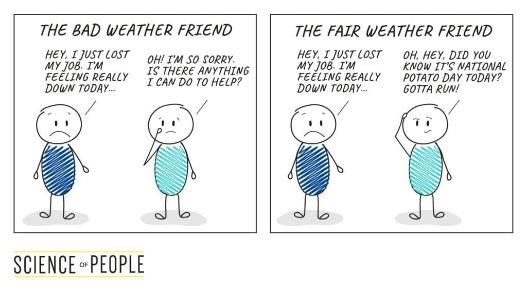 A comic describing the differences between a Fair Weather Friend and a Bad Weather Friend