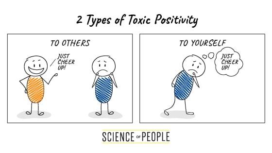 A comic describing the 2 types of toxic positivity