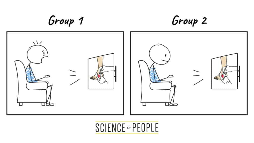 A stick figure cartoon showing 2 groups— one group is allowed to express their emotions while watching a disturbing medical film, and the other group is instructed to suppress their emotions.