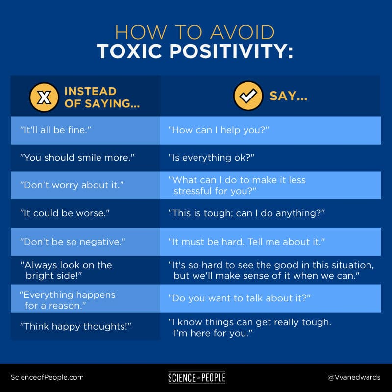 A graph describing toxic positivity phrases and what to say instead