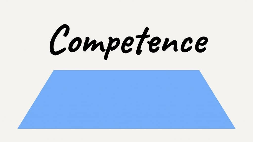 The 3rd category of the pyramid, Competence