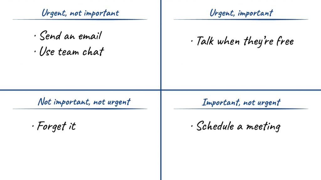 The Urgent/Importrant Matrix helps you prioritize how to talk to VIPs