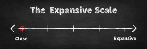 The Expansive scale: 1