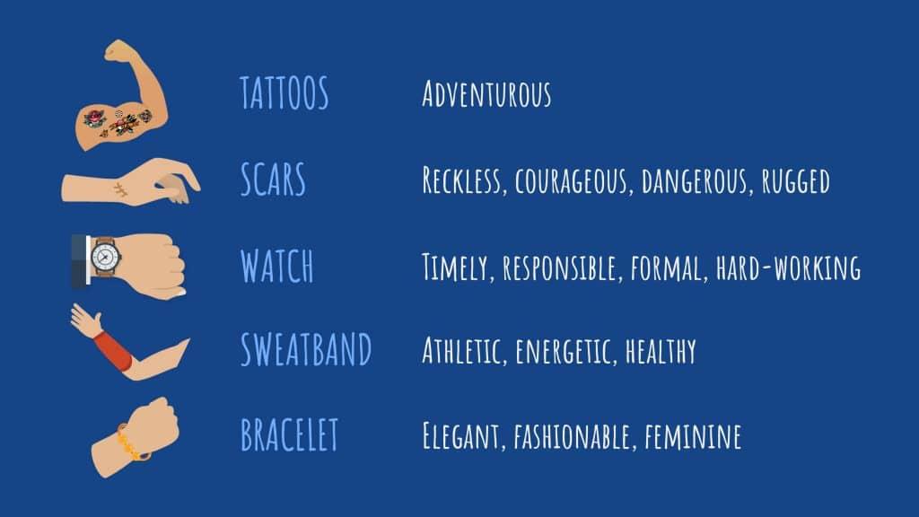 Adornments infographic