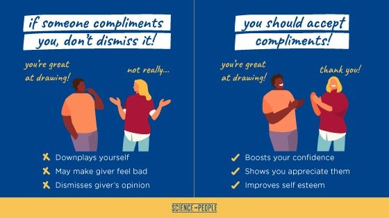 This infographic shows how to accept compliments instead of dismissing them.
