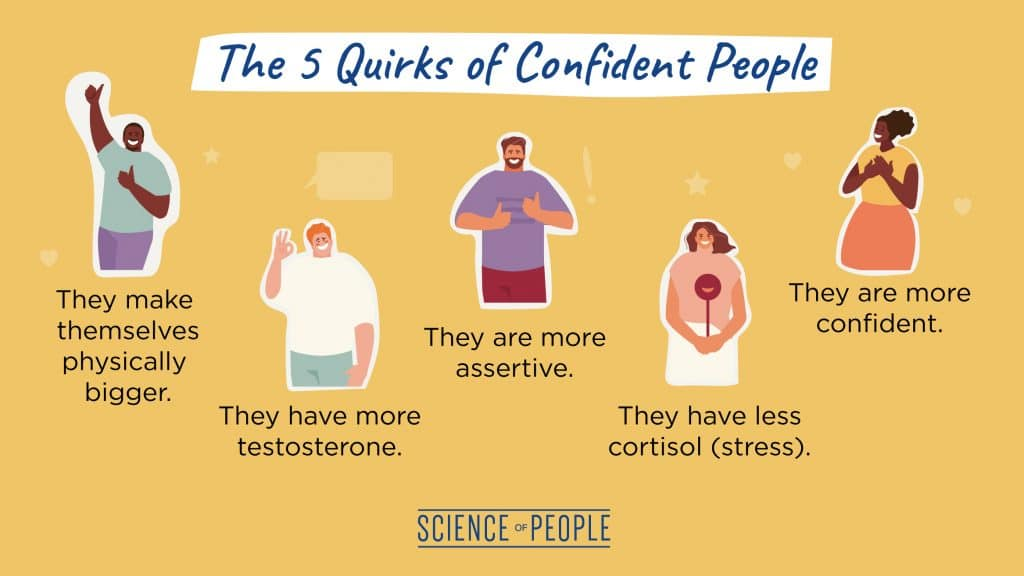 The 5 Quirks of Confident People