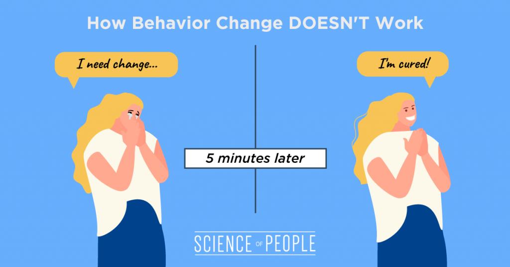 How behavior change doesn't work infographic