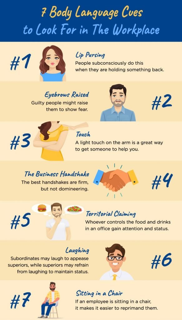 Infographic showing 7 body language cues at work