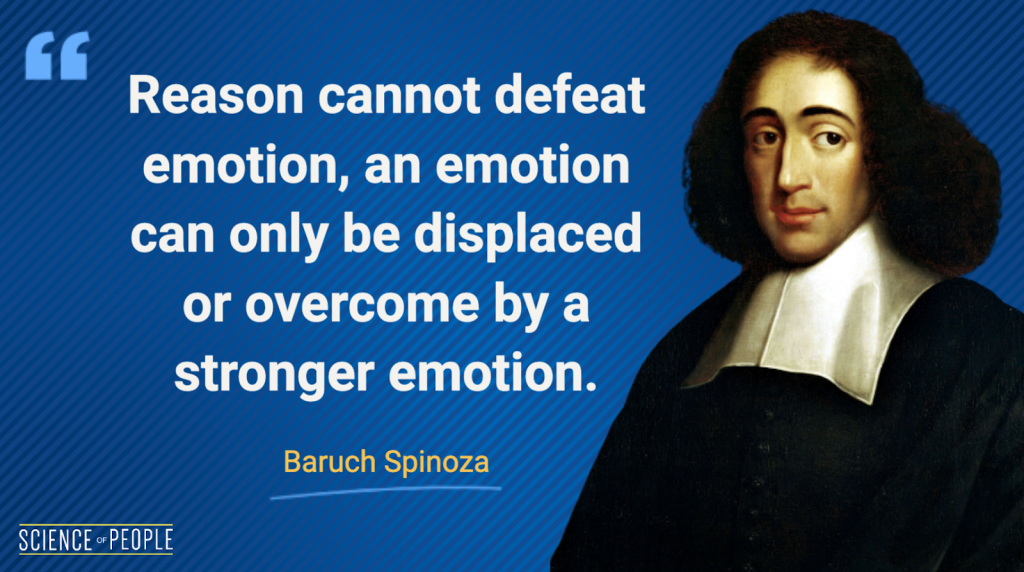 Reason cannot defeat emotion, an emotion can only be displaced or overcome by a stronger emotion - Baruch Spinoza Quote
