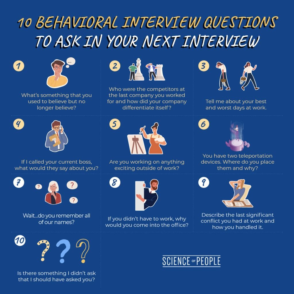 Graphic showing the 10 behavioral interviews questions to ask in your next interview