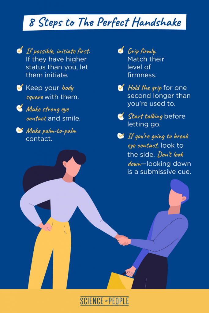 Infographics showing the 8 steps to the perfect handshake