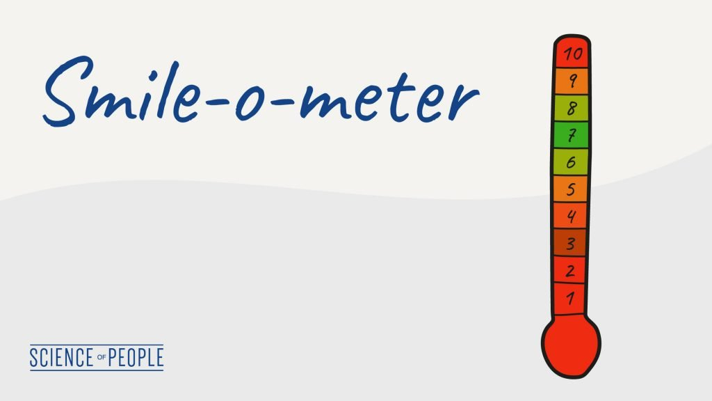 Image of a smile-o-meter for attraction, from 1 to 10 and red to green depending on the ideal spectrum to stay in