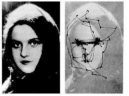 Image of a lady on the left and the focus points on the right