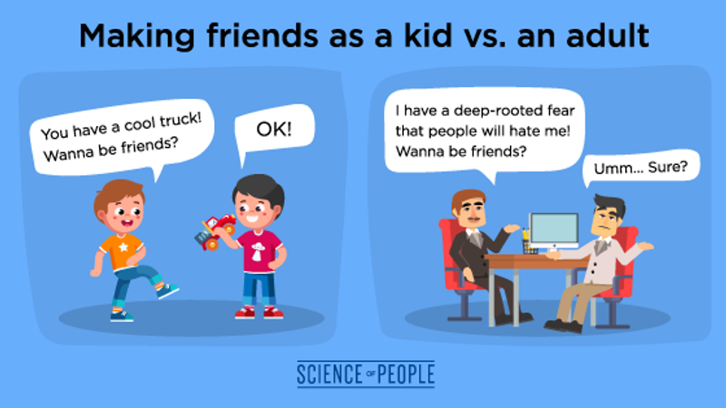Making friends as a kid vs. an adult infographic
