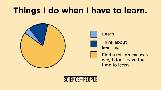 Things I do when I have to learn infographic