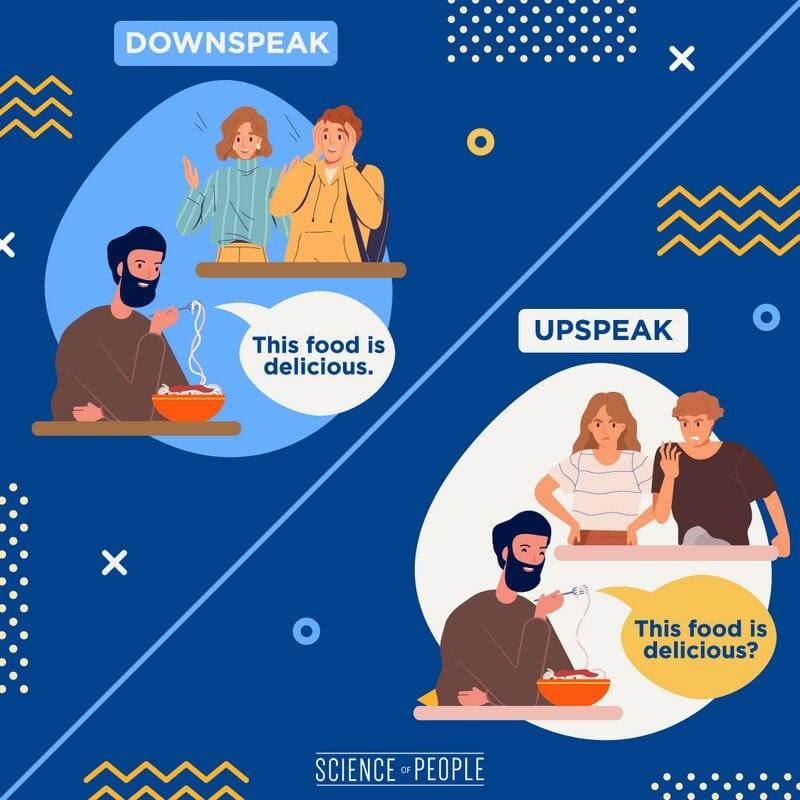 Downspeak vs. Upspeak